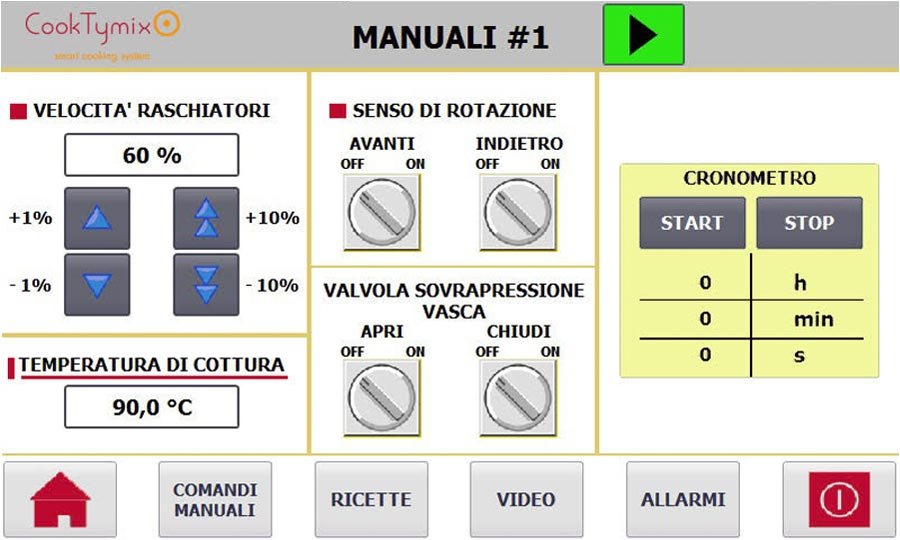 Controllo temperature
